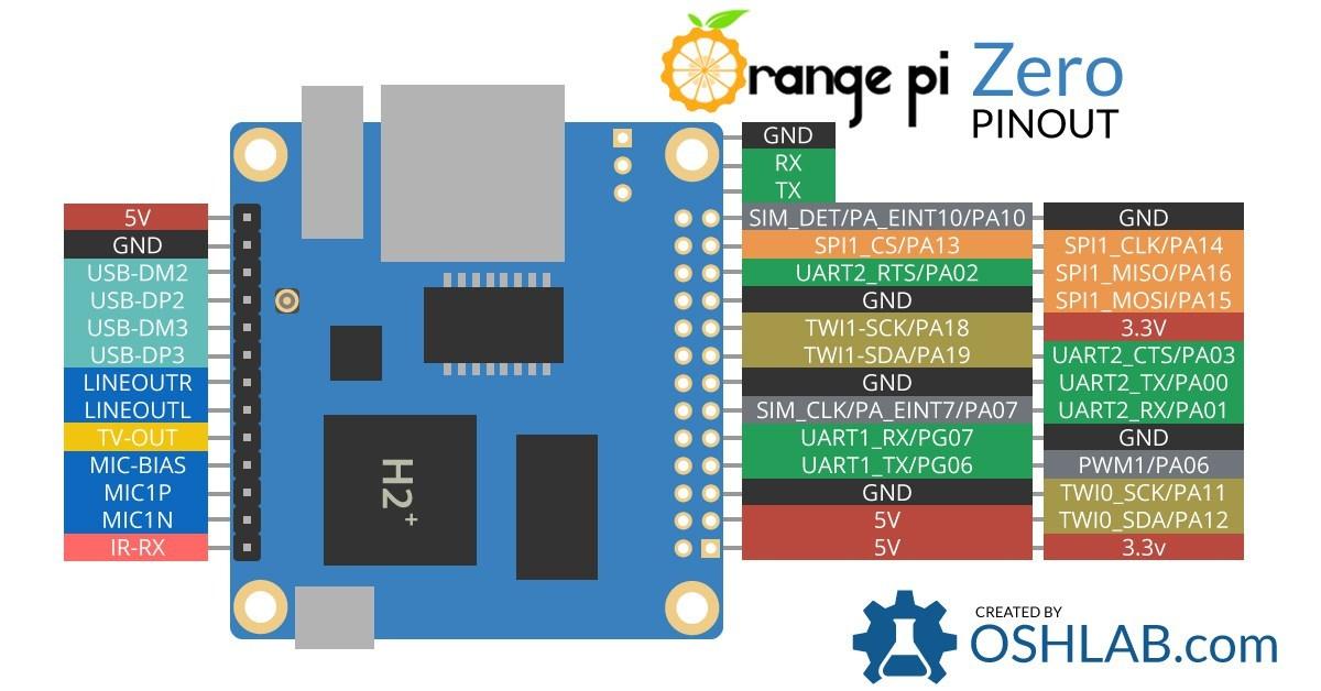 orange-pi-zero-pinout.jpg